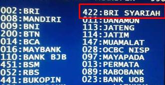Kode Bank BRI Syariah Untuk Transfer Dari Berbagai Bank