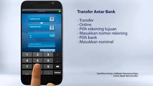 Kode Transfer Bank Mandiri Ke Bank Mega